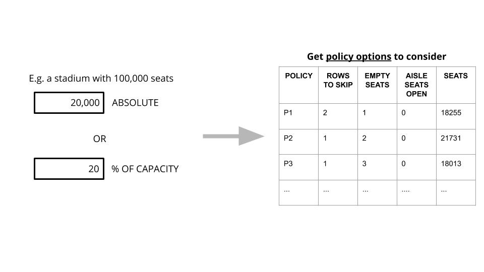 STEP 3 – CHOOSE DESIRED CAPACITY (OPTIONAL)